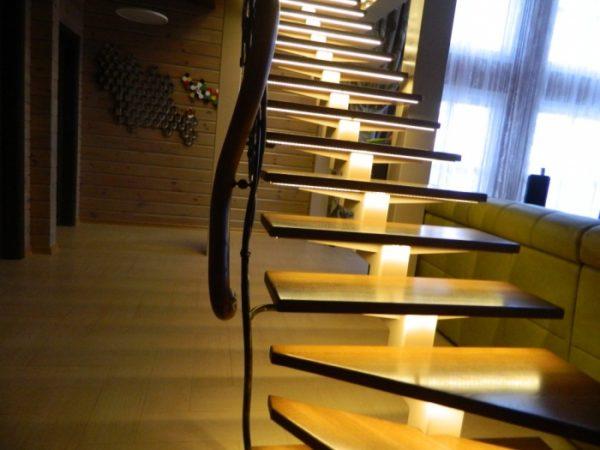 Светодиодные светильники в частном доме