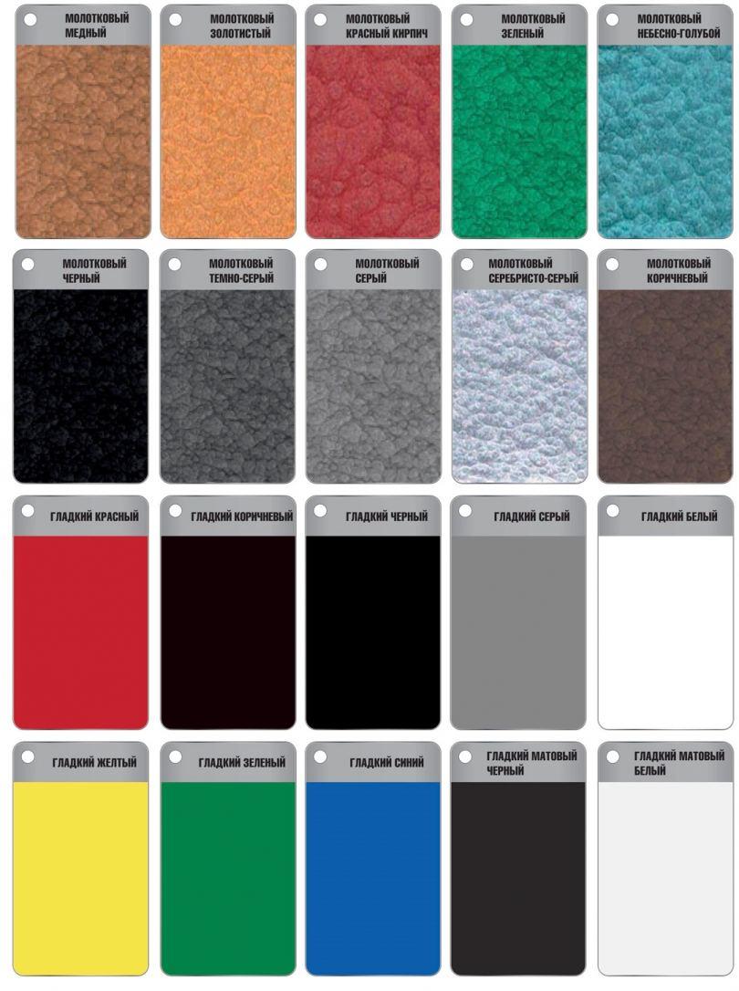 Краска по металлу - что лучше выбрать среди производителей и почему?! Руководства по работе с краской и советы новичкам только здесь.