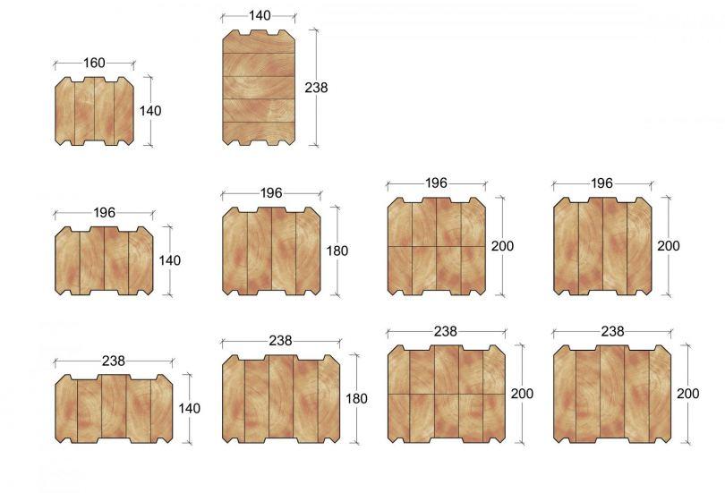 Профилированный брус - узнайте плюсы и минусы, характеристики разных видов и в чем удобство в использовании!