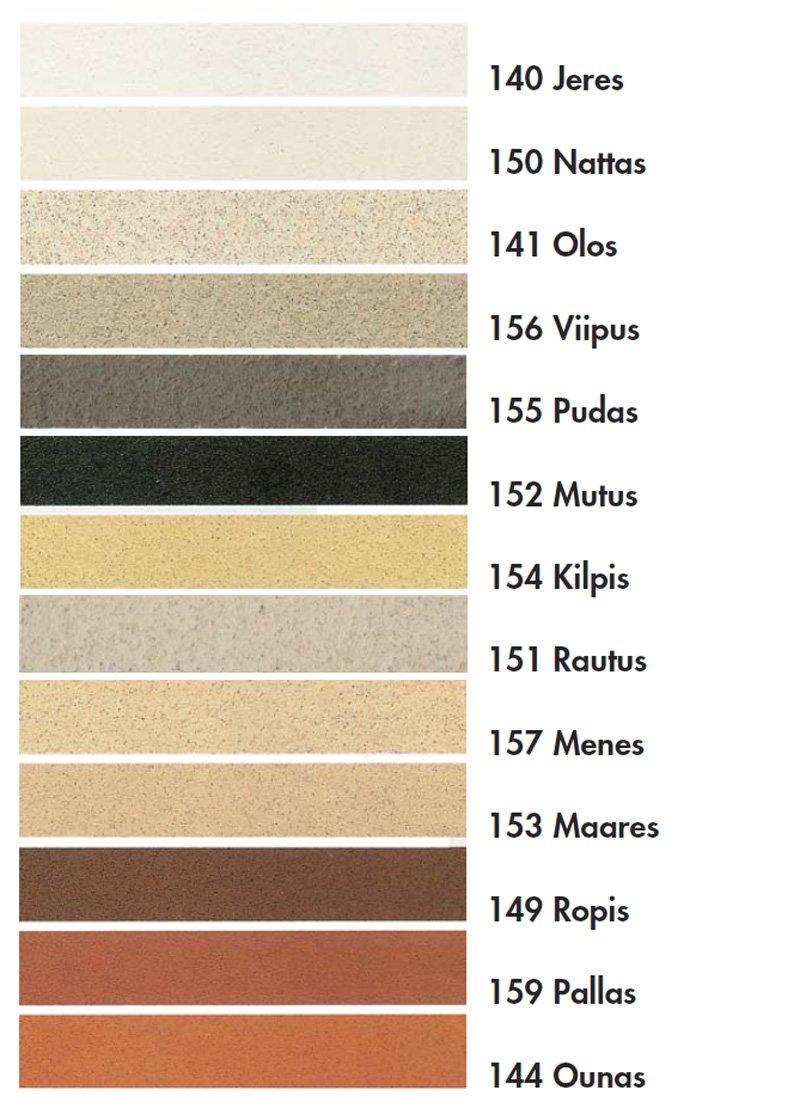 Кладочный раствор - марки, характеристики, свойства и особенности создания состава (100 фото)
