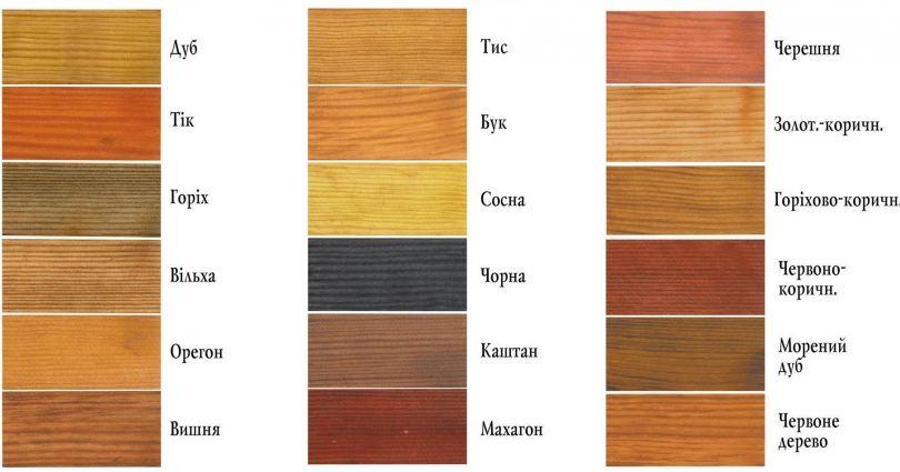 Морилка - виды, состав, цветовая гамма, сфера применения и разновидности составов (90 фото)